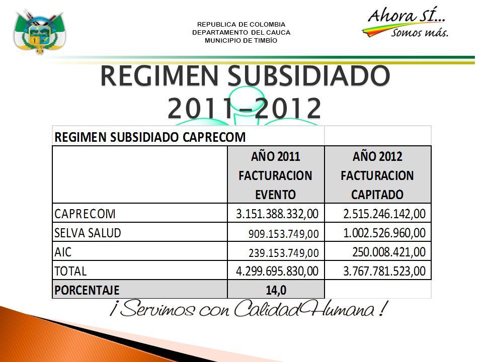 REPUBLICA DE COLOMBIA DEPARTAMENTO DEL CAUCA MUNICIPIO DE TIMBÍO REGIMEN SUBSIDIADO 2011-2012