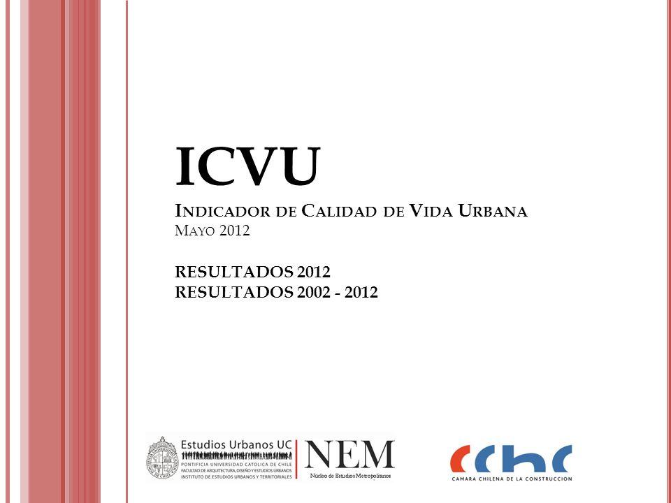 ICVU I NDICADOR DE C ALIDAD DE V IDA U RBANA M AYO 2012 RESULTADOS 2012 RESULTADOS 2002 - 2012
