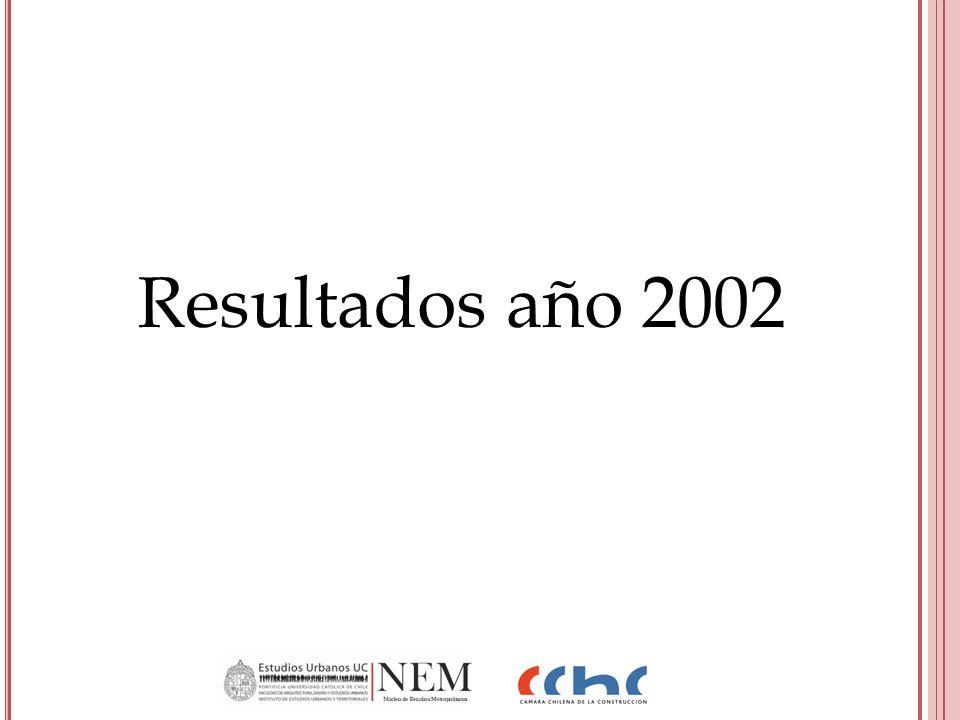 Resultados año 2002