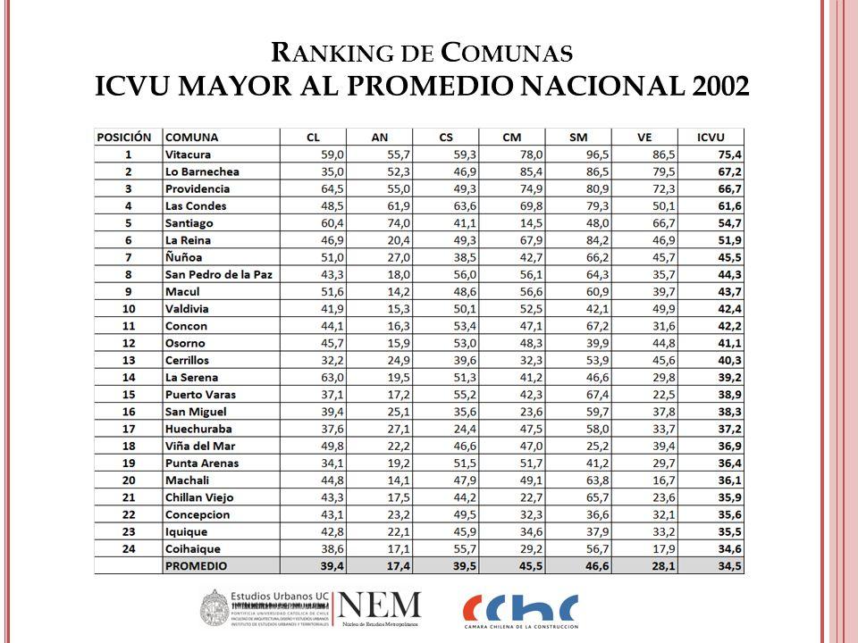 R ANKING DE C OMUNAS ICVU MAYOR AL PROMEDIO NACIONAL 2002