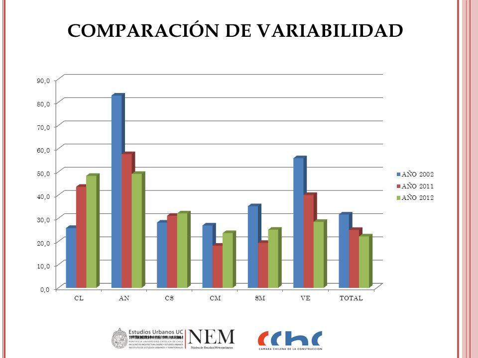COMPARACIÓN DE VARIABILIDAD