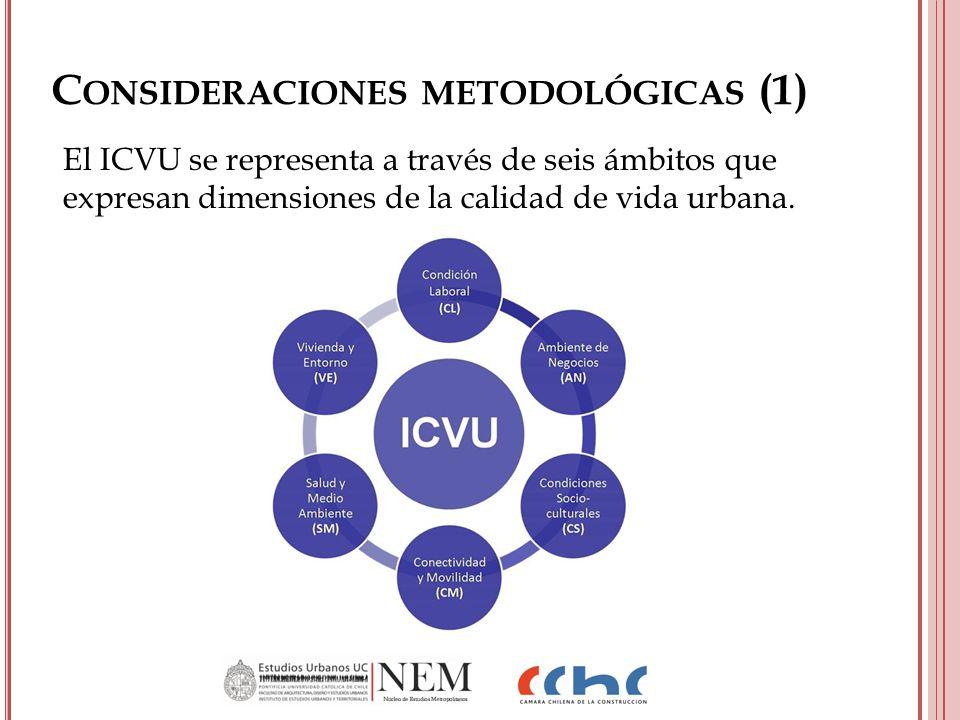 C ONSIDERACIONES METODOLÓGICAS (1) El ICVU se representa a través de seis ámbitos que expresan dimensiones de la calidad de vida urbana.