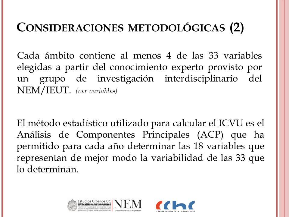 C ONSIDERACIONES METODOLÓGICAS (2) Cada ámbito contiene al menos 4 de las 33 variables elegidas a partir del conocimiento experto provisto por un grup