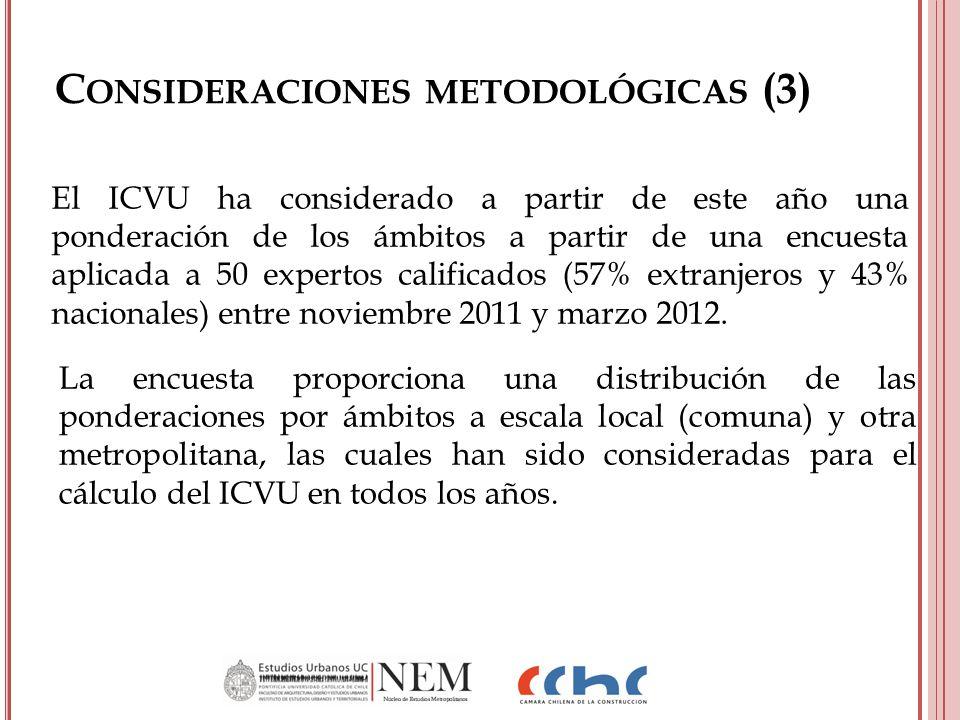 C ONSIDERACIONES METODOLÓGICAS (3) El ICVU ha considerado a partir de este año una ponderación de los ámbitos a partir de una encuesta aplicada a 50 e