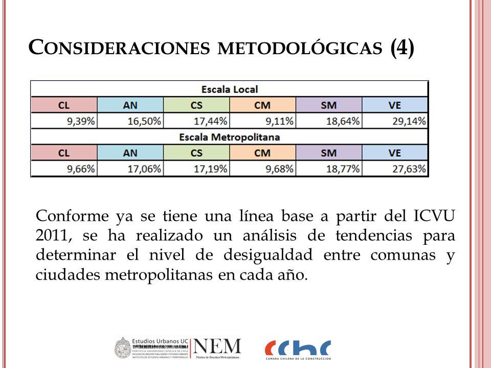 C ONSIDERACIONES METODOLÓGICAS (4) Conforme ya se tiene una línea base a partir del ICVU 2011, se ha realizado un análisis de tendencias para determin