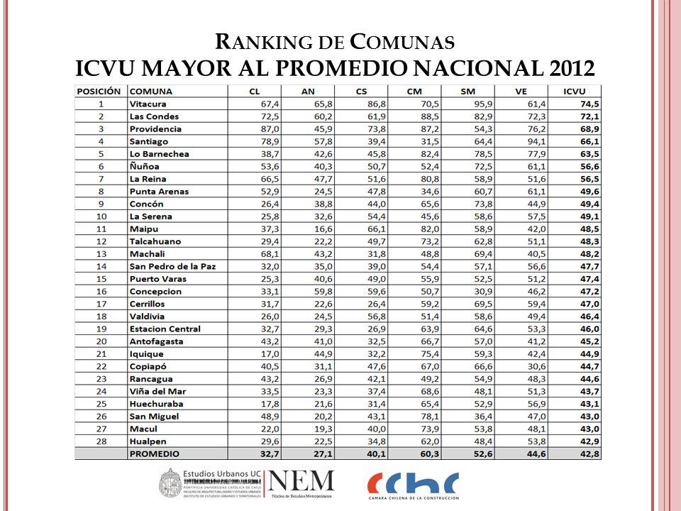 R ANKING DE C OMUNAS ICVU MAYOR AL PROMEDIO NACIONAL 2012
