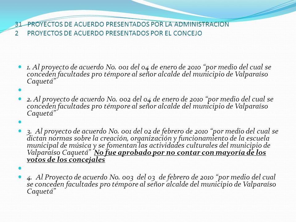 31 PROYECTOS DE ACUERDO PRESENTADOS POR LA ADMINISTRACION 2 PROYECTOS DE ACUERDO PRESENTADOS POR EL CONCEJO 1. Al proyecto de acuerdo No. 001 del 04 d