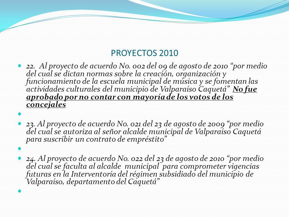 PROYECTOS 2010 22. Al proyecto de acuerdo No. 002 del 09 de agosto de 2010 por medio del cual se dictan normas sobre la creación, organización y funci