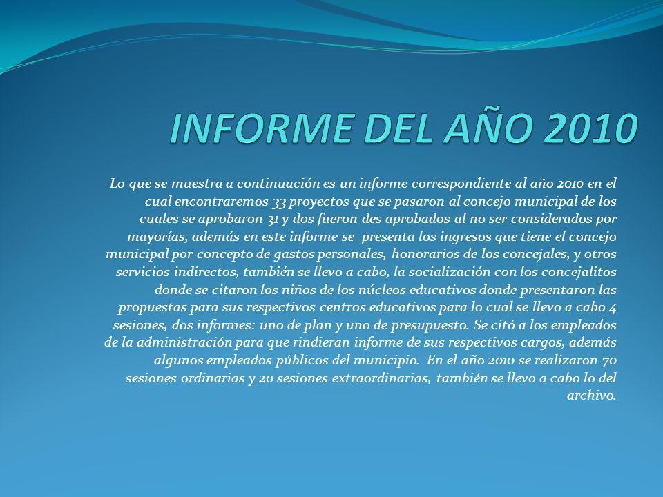 Lo que se muestra a continuación es un informe correspondiente al año 2010 en el cual encontraremos 33 proyectos que se pasaron al concejo municipal d