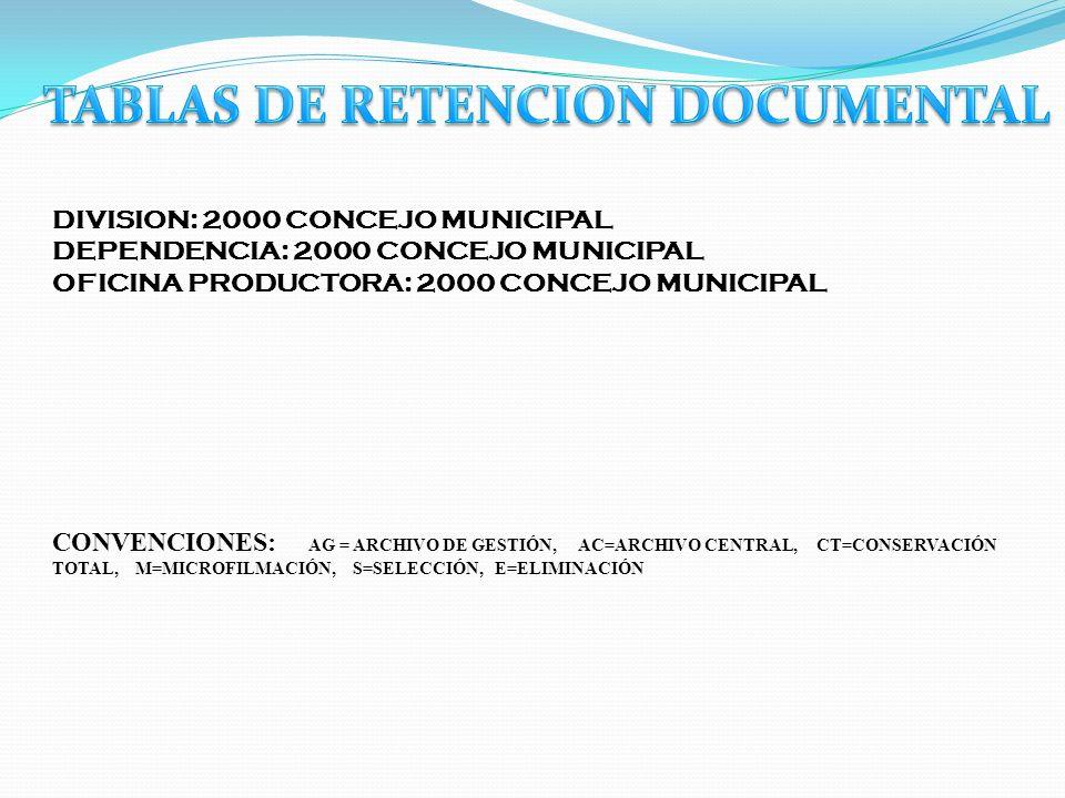 DIVISION: 2000 CONCEJO MUNICIPAL DEPENDENCIA: 2000 CONCEJO MUNICIPAL OFICINA PRODUCTORA: 2000 CONCEJO MUNICIPAL CONVENCIONES: AG = ARCHIVO DE GESTIÓN,