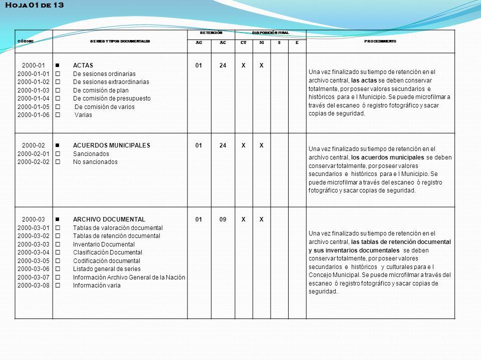 CÓDIGOSERIES Y TIPOS DOCUMENTALES RETENCIÓNDISPOSICIÓN FINAL PROCEDIMIENTO AGACCTMSE 2000-01 2000-01-01 2000-01-02 2000-01-03 2000-01-04 2000-01-05 20