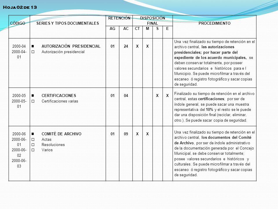 CÓDIGOSERIES Y TIPOS DOCUMENTALES RETENCIÓN DISPOSICIÓN FINALPROCEDIMIENTO AGACCTMSE 2000-04 2000-04- 01 AUTORIZACIÓN PRESIDENCIAL Autorización presid