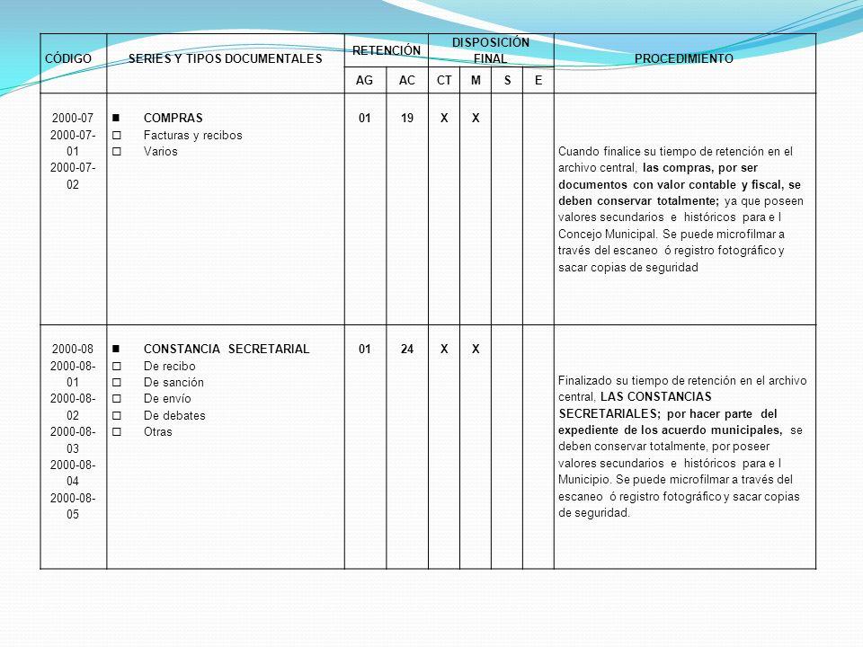 CÓDIGOSERIES Y TIPOS DOCUMENTALES RETENCIÓN DISPOSICIÓN FINAL PROCEDIMIENTO AGACCTMSE 2000-07 2000-07- 01 2000-07- 02 COMPRAS Facturas y recibos Vario