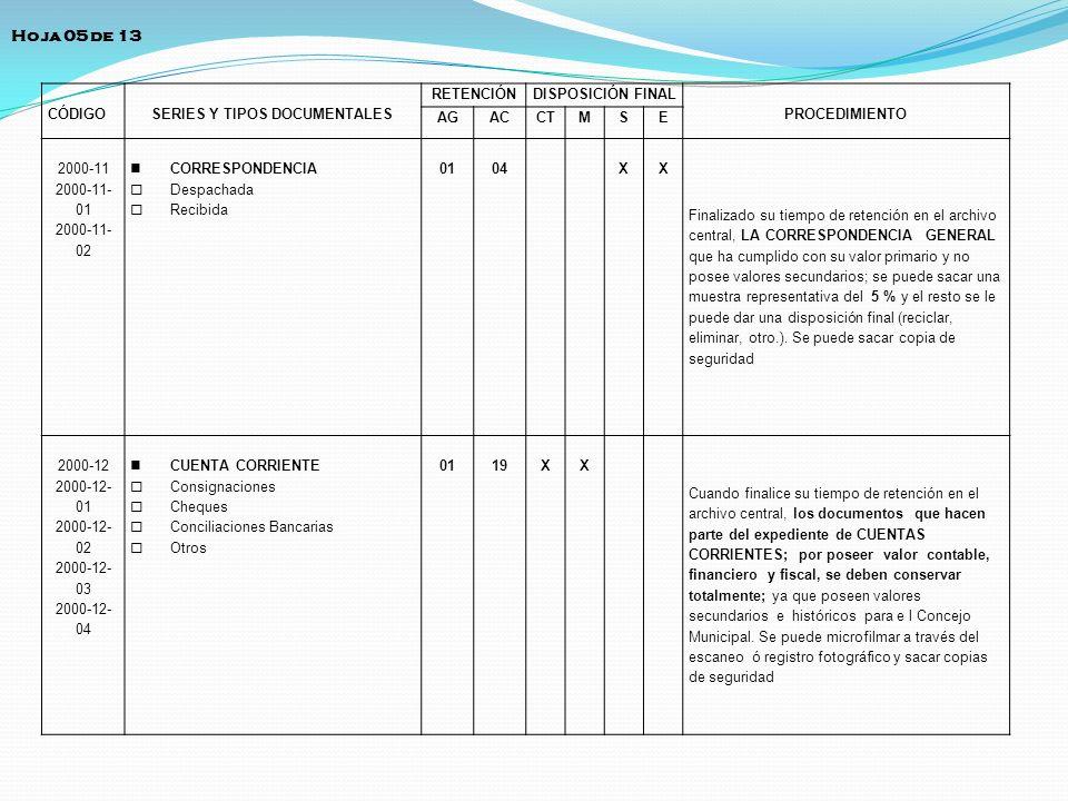 CÓDIGOSERIES Y TIPOS DOCUMENTALES RETENCIÓNDISPOSICIÓN FINAL PROCEDIMIENTO AGACCTMSE 2000-11 2000-11- 01 2000-11- 02 CORRESPONDENCIA Despachada Recibi