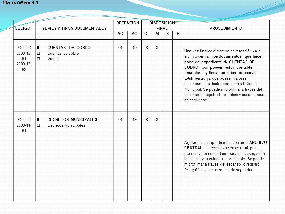 CÓDIGOSERIES Y TIPOS DOCUMENTALES RETENCIÓN DISPOSICIÓN FINALPROCEDIMIENTO AGACCTMSE 2000-13 2000-13- 01 2000-13- 02 CUENTAS DE COBRO Cuentas de cobro