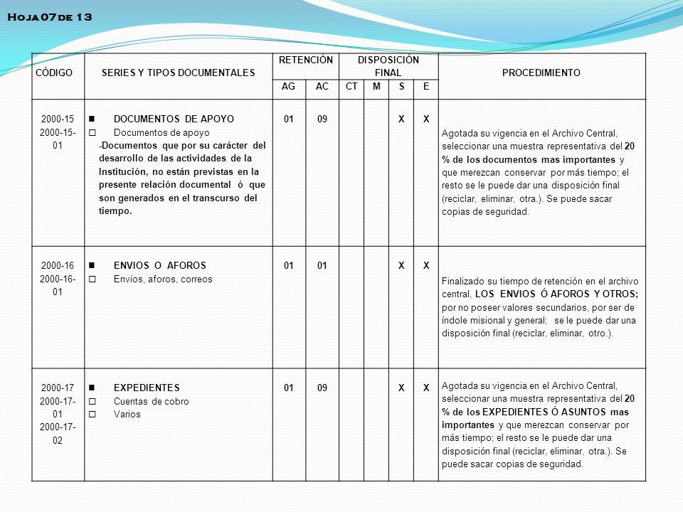 CÓDIGOSERIES Y TIPOS DOCUMENTALES RETENCIÓN DISPOSICIÓN FINALPROCEDIMIENTO AGACCTMSE 2000-15 2000-15- 01 DOCUMENTOS DE APOYO Documentos de apoyo -Docu