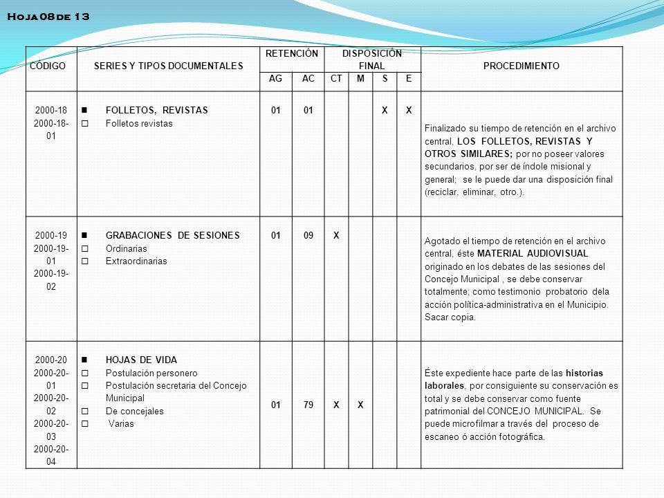 CÓDIGOSERIES Y TIPOS DOCUMENTALES RETENCIÓN DISPOSICIÓN FINALPROCEDIMIENTO AGACCTMSE 2000-18 2000-18- 01 FOLLETOS, REVISTAS Folletos revistas 01 XX Fi