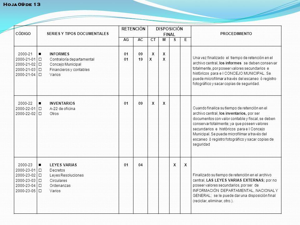 CÓDIGOSERIES Y TIPOS DOCUMENTALES RETENCIÓN DISPOSICIÓN FINAL PROCEDIMIENTO AGACCTMSE 2000-21 2000-21-01 2000-21-02 2000-21-03 2000-21-04 INFORMES Con