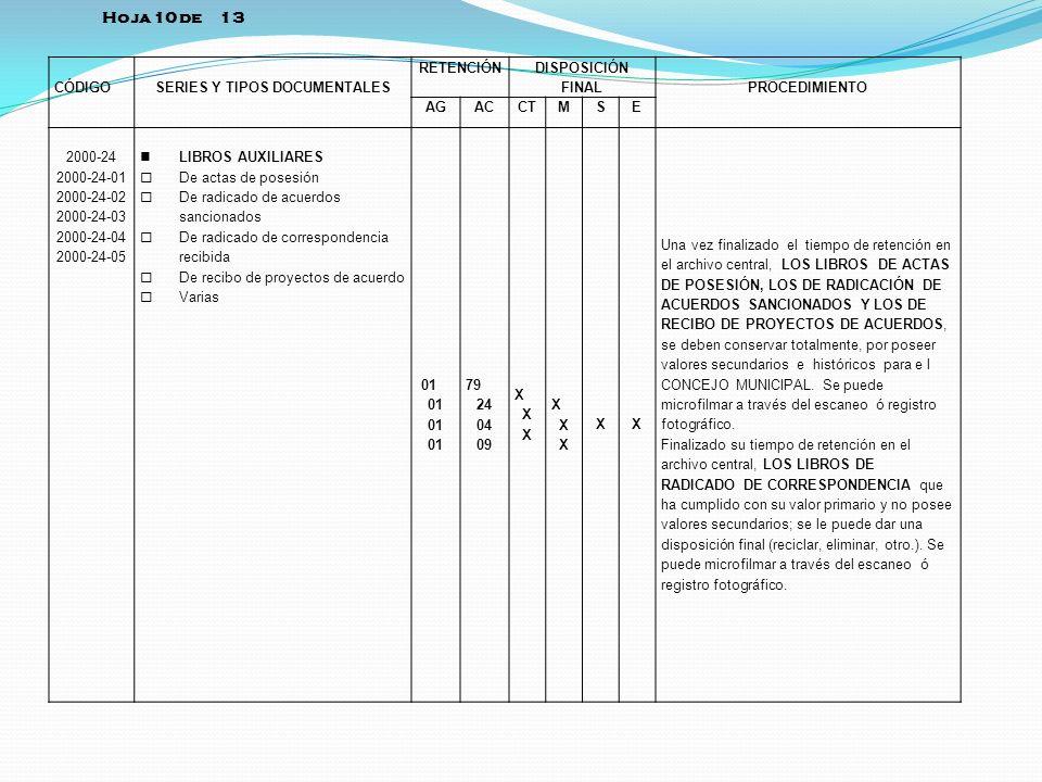 CÓDIGOSERIES Y TIPOS DOCUMENTALES RETENCIÓN DISPOSICIÓN FINALPROCEDIMIENTO AGACCTMSE 2000-24 2000-24-01 2000-24-02 2000-24-03 2000-24-04 2000-24-05 LI