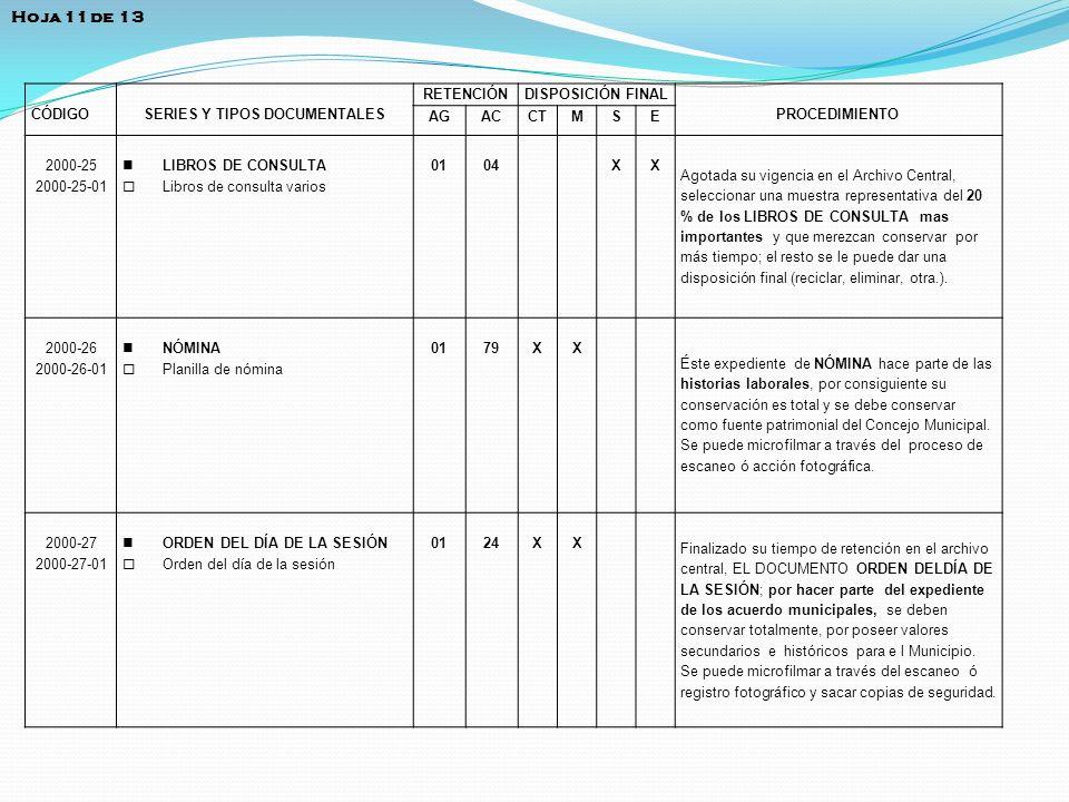 CÓDIGOSERIES Y TIPOS DOCUMENTALES RETENCIÓNDISPOSICIÓN FINAL PROCEDIMIENTO AGACCTMSE 2000-25 2000-25-01 LIBROS DE CONSULTA Libros de consulta varios 0