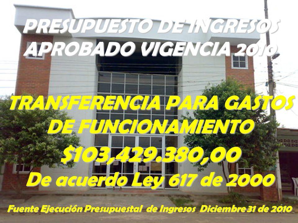 PRESUPUESTO DE INGRESOS APROBADO VIGENCIA 2010 TRANSFERENCIA PARA GASTOS DE FUNCIONAMIENTO $103,429.380,00 De acuerdo Ley 617 de 2000 Fuente Ejecución