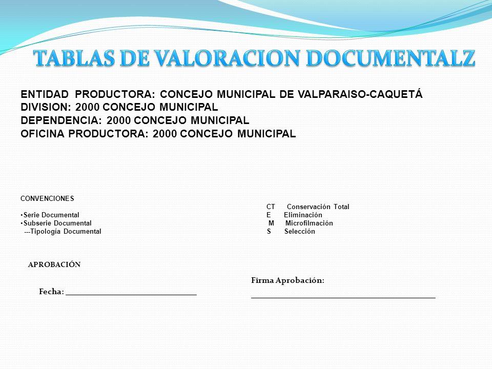ENTIDAD PRODUCTORA: CONCEJO MUNICIPAL DE VALPARAISO-CAQUETÁ DIVISION: 2000 CONCEJO MUNICIPAL DEPENDENCIA: 2000 CONCEJO MUNICIPAL OFICINA PRODUCTORA: 2