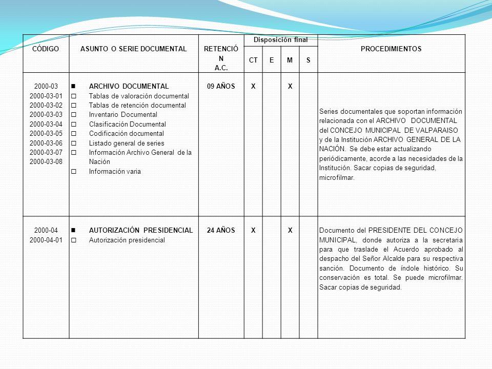 CÓDIGOASUNTO O SERIE DOCUMENTAL RETENCIÓ N A.C. Disposición final PROCEDIMIENTOS CTEMS 2000-03 2000-03-01 2000-03-02 2000-03-03 2000-03-04 2000-03-05