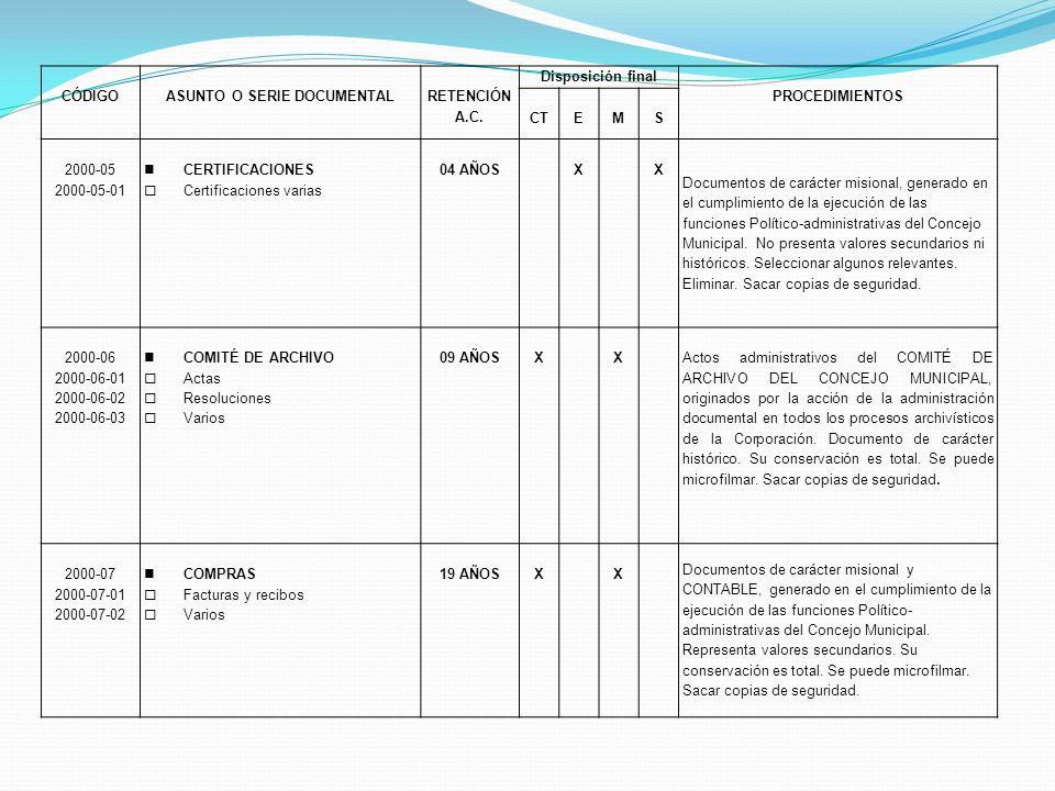 CÓDIGOASUNTO O SERIE DOCUMENTAL RETENCIÓN A.C. Disposición final PROCEDIMIENTOS CTEMS 2000-05 2000-05-01 CERTIFICACIONES Certificaciones varias 04 AÑO