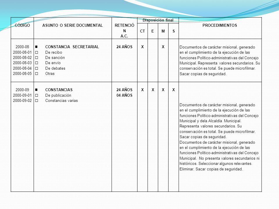 CÓDIGOASUNTO O SERIE DOCUMENTAL RETENCIÓ N A.C. Disposición final PROCEDIMIENTOS CTEMS 2000-08 2000-08-01 2000-08-02 2000-08-03 2000-08-04 2000-08-05