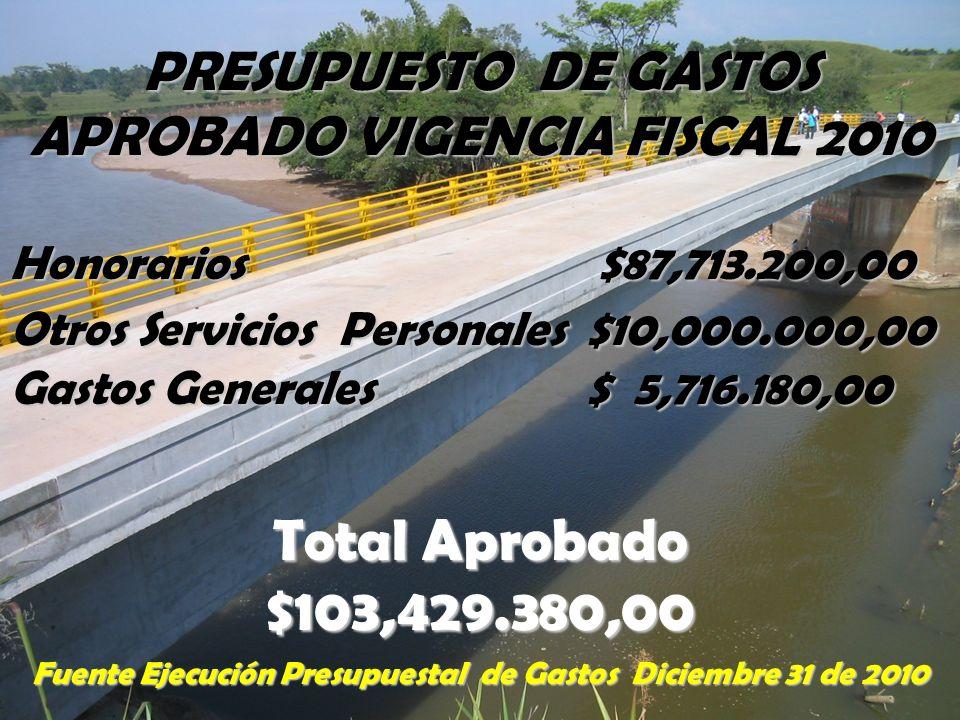 PRESUPUESTO DE GASTOS APROBADO VIGENCIA FISCAL 2010 Honorarios $87,713.200,00 Otros Servicios Personales $10,000.000,00 Gastos Generales $ 5,716.180,0