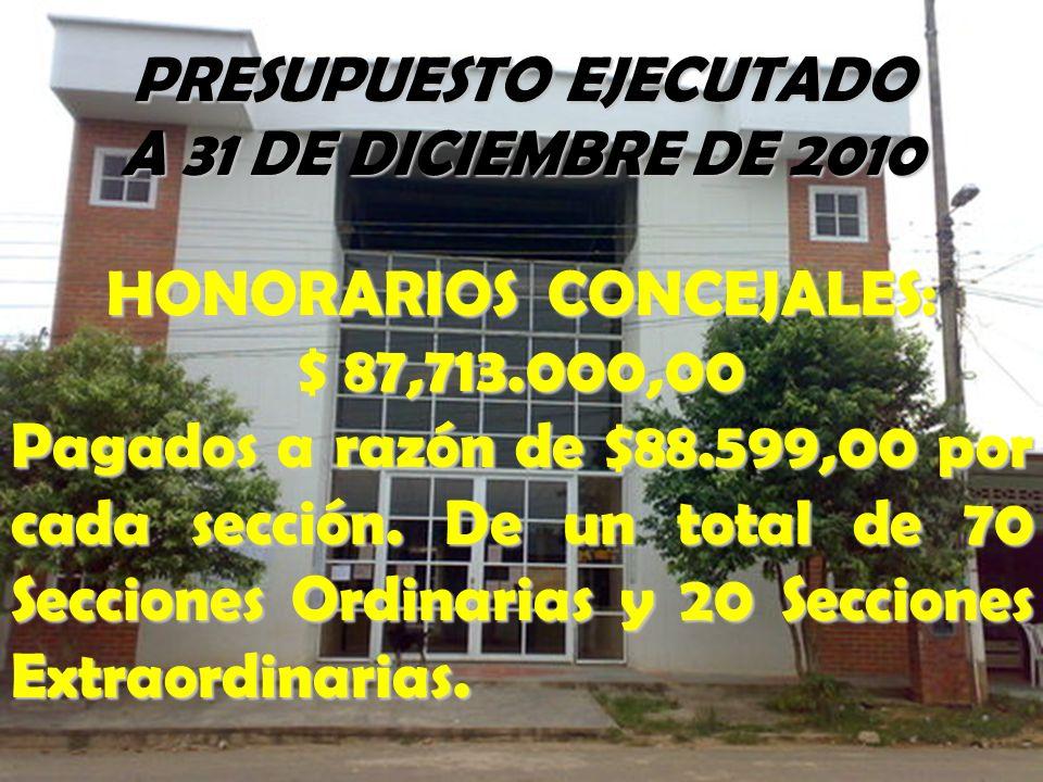 HONORARIOS CONCEJALES: $ 87,713.000,00 Pagados a razón de $88.599,00 por cada sección. De un total de 70 Secciones Ordinarias y 20 Secciones Extraordi
