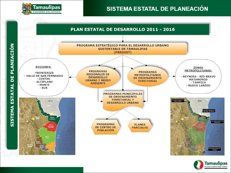SISTEMA ESTATAL DE PLANEACIÓN