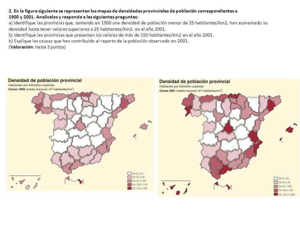 2. En la figura siguiente se representan los mapas de densidades provinciales de población correspondientes a 1900 y 2001. Analícelos y responda a las