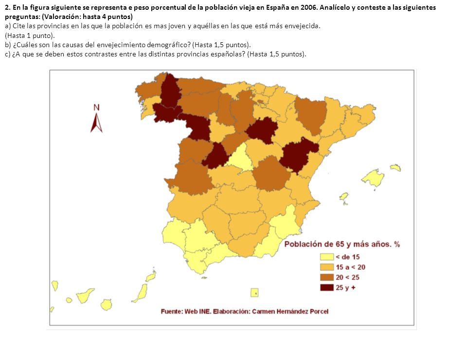 2.En la figura siguiente se representa e peso porcentual de la población vieja en España en 2006.