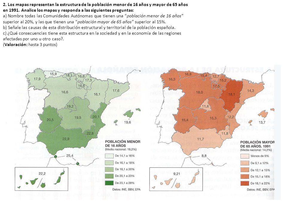2.Los mapas representan la estructura de la población menor de 16 años y mayor de 65 años en 1991.