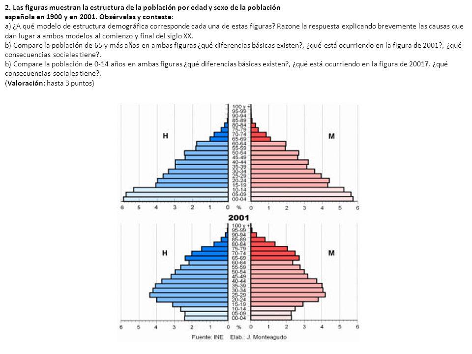 2. Las figuras muestran la estructura de la población por edad y sexo de la población española en 1900 y en 2001. Obsérvelas y conteste: a) ¿A qué mod