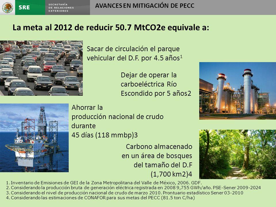 La meta al 2012 de reducir 50.7 MtCO2e equivale a: Sacar de circulación el parque vehicular del D.F. por 4.5 años 1 Dejar de operar la carboeléctrica