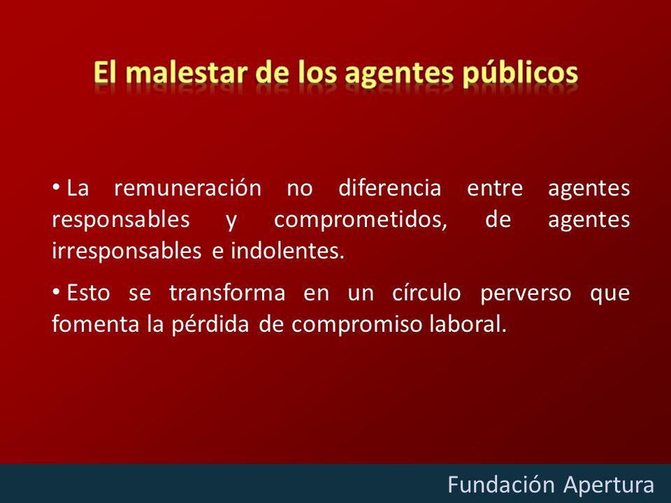 Diciembre - 2009 Fundación Apertura La remuneración no diferencia entre agentes responsables y comprometidos, de agentes irresponsables e indolentes.