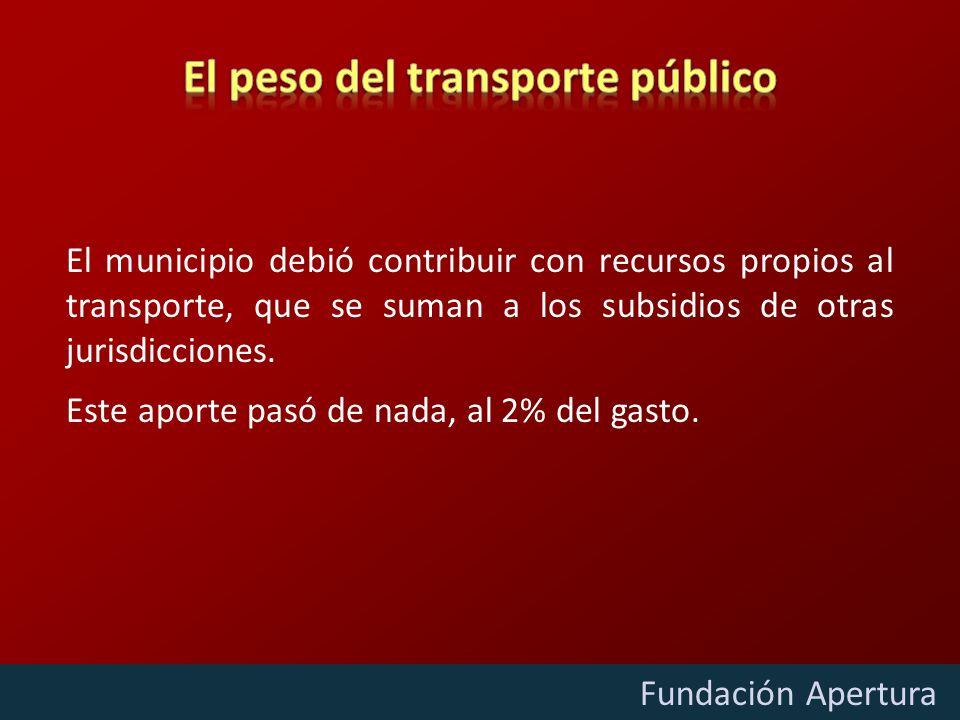 Diciembre - 2009 Fundación Apertura El municipio debió contribuir con recursos propios al transporte, que se suman a los subsidios de otras jurisdicci