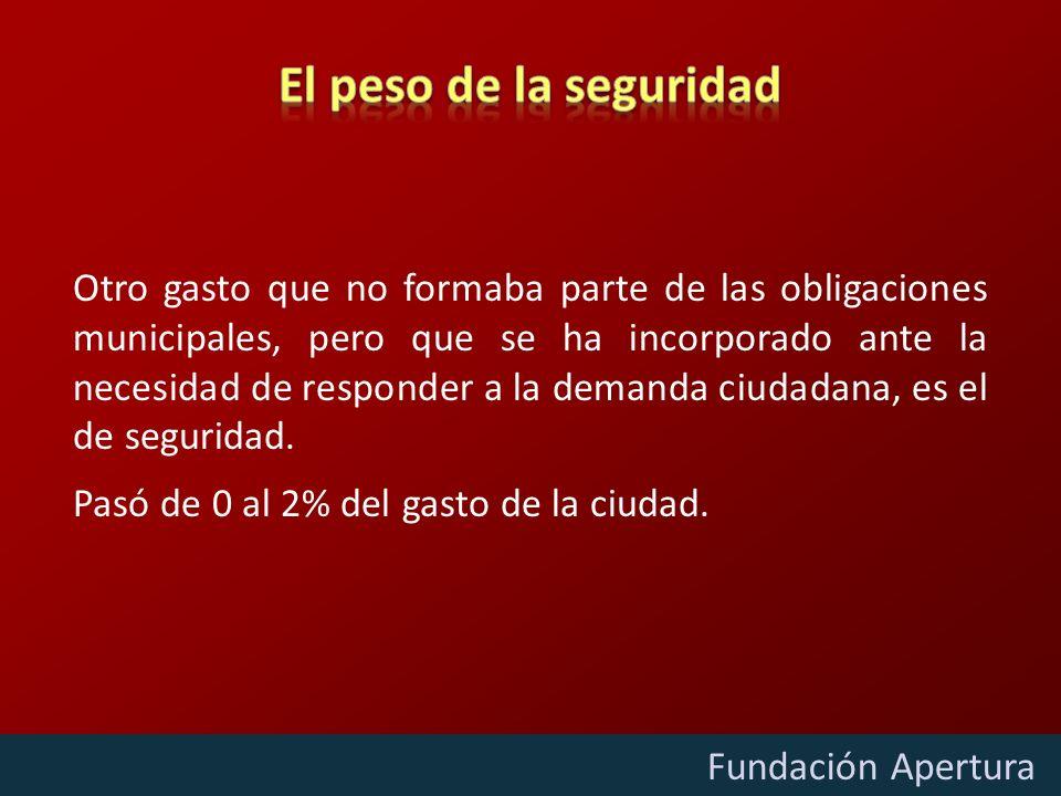 Diciembre - 2009 Fundación Apertura Otro gasto que no formaba parte de las obligaciones municipales, pero que se ha incorporado ante la necesidad de responder a la demanda ciudadana, es el de seguridad.