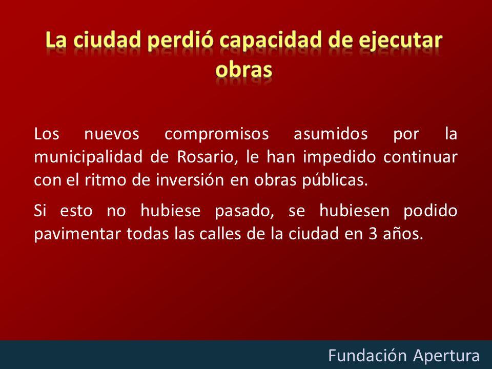 Diciembre - 2009 Fundación Apertura Los nuevos compromisos asumidos por la municipalidad de Rosario, le han impedido continuar con el ritmo de inversi