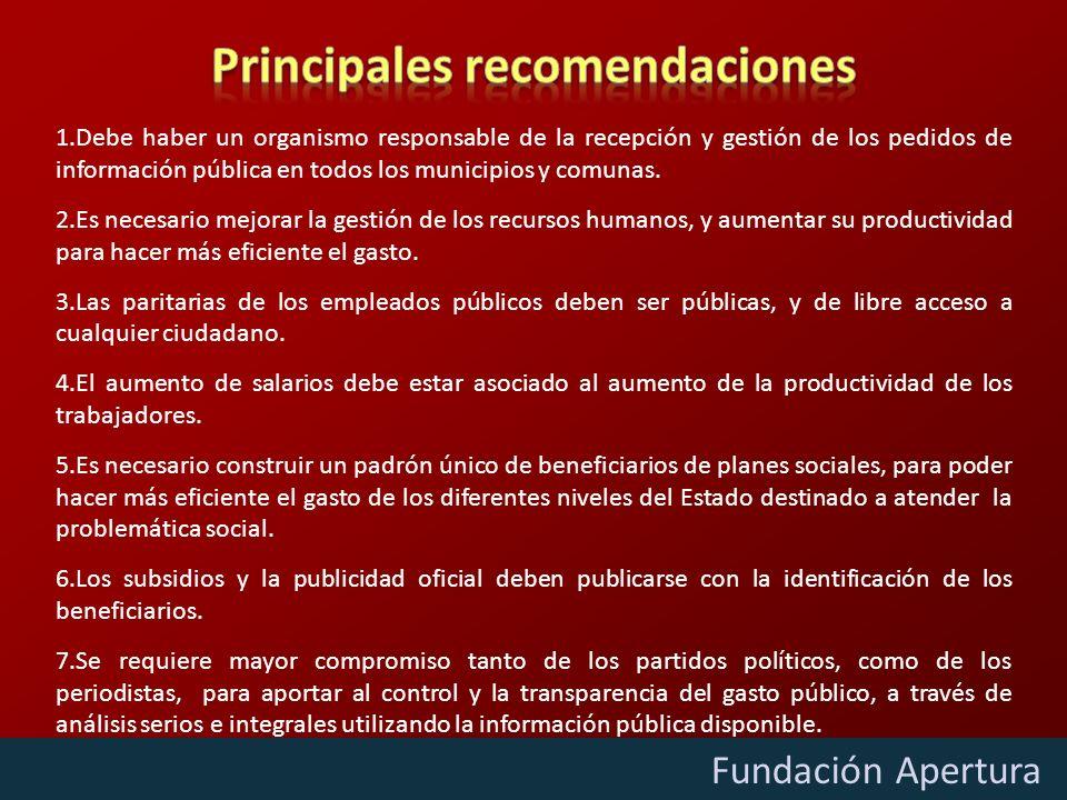 Diciembre - 2009 Fundación Apertura 1.Debe haber un organismo responsable de la recepción y gestión de los pedidos de información pública en todos los municipios y comunas.