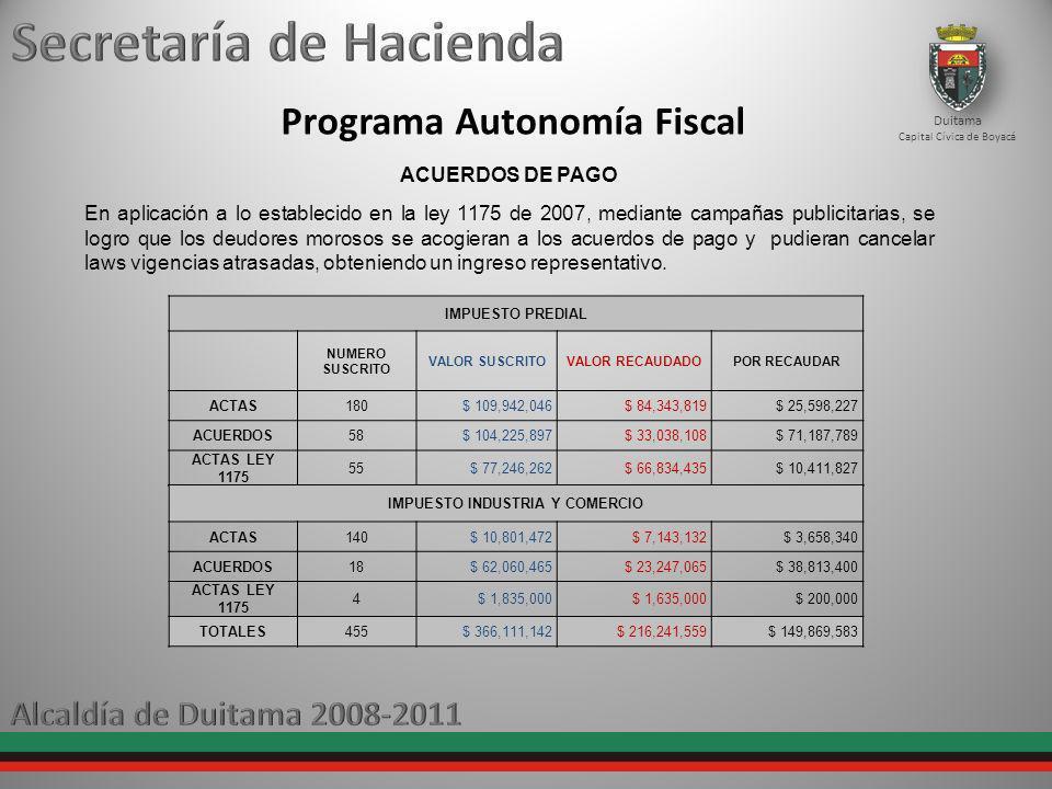 Programa Autonomía Fiscal Duitama Capital Cívica de Boyacá Comportamiento Incremento de Impuesto Predial del 2007 al 2008 ITEMIMPUESTO 2007IMPUESTO 2008 INCREMENTO IMPUESTO PREDIOS SECTOR VIVIENDA $ 4,099,440,422$ 4,493,524,549$ 394,084,127 PREDIOS URBANIZABLES NO URBANIZADOS $ 7,063,256$ 7,306,083$ 242,827 PREDIOS RURALES $ 329,453,597$ 426,832,630$ 97,379,033 LOTES URBANIZABLES NO URBANIZADOS $ 413,994,175$ 645,312,050$ 231,317,874 PREDIOS INDUSTRIALES RURALES $ 108,141,147$ 112,874,300$ 4,733,153 TOTAL $ 4,958,092,598$ 5,685,849,612$ 727,757,014 Al incrementar las tarifas del impuesto predial en 0.1, se dió un leve incremento en los ingresos obtenidos por este concepto de $436.654.000.00 que equivale a un 7% del recaudo del impuesto para la presente vigencia fiscal.