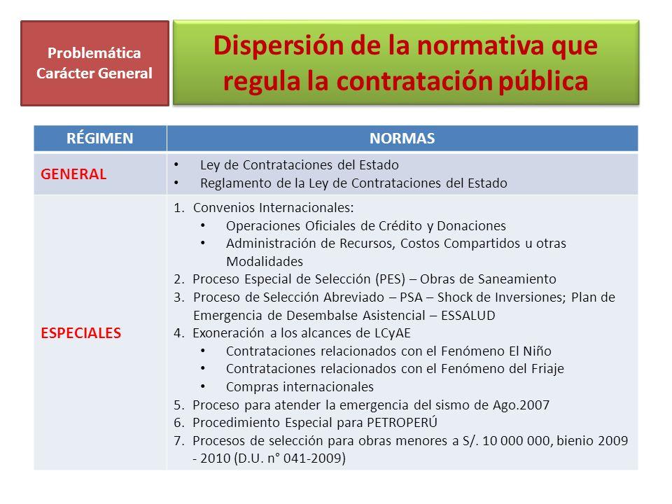 Dispersión de la normativa que regula la contratación pública RÉGIMENNORMAS GENERAL Ley de Contrataciones del Estado Reglamento de la Ley de Contratac