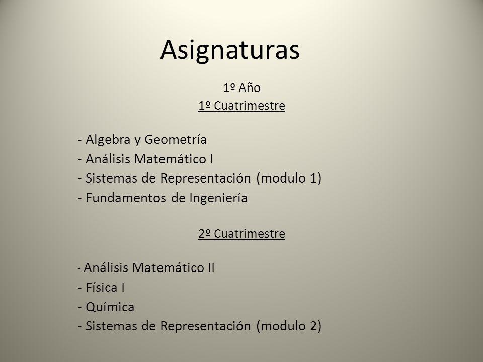 Asignaturas 1º Año 1º Cuatrimestre - Algebra y Geometría - Análisis Matemático I - Sistemas de Representación (modulo 1) - Fundamentos de Ingeniería 2º Cuatrimestre - Análisis Matemático II - Física I - Química - Sistemas de Representación (modulo 2)