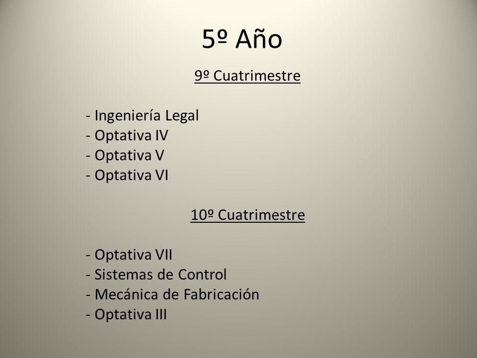 5º Año 9º Cuatrimestre - Ingeniería Legal - Optativa IV - Optativa V - Optativa VI 10º Cuatrimestre - Optativa VII - Sistemas de Control - Mecánica de Fabricación - Optativa III