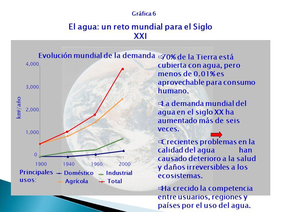 FACTORES QUE AFECTAN LA EVAPOTRANSPIRACION Factores climáticos: temperatura, humedad relativa, velocidad del viento, e intensidad de la radiación solar.