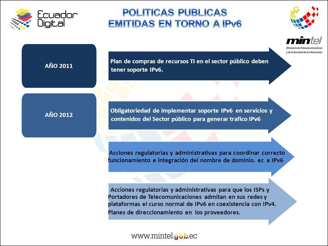 Plan de compras de recursos TI en el sector público deben tener soporte IPv6. AÑO 2011 Obligatoriedad de implementar soporte IPv6 en servicios y conte