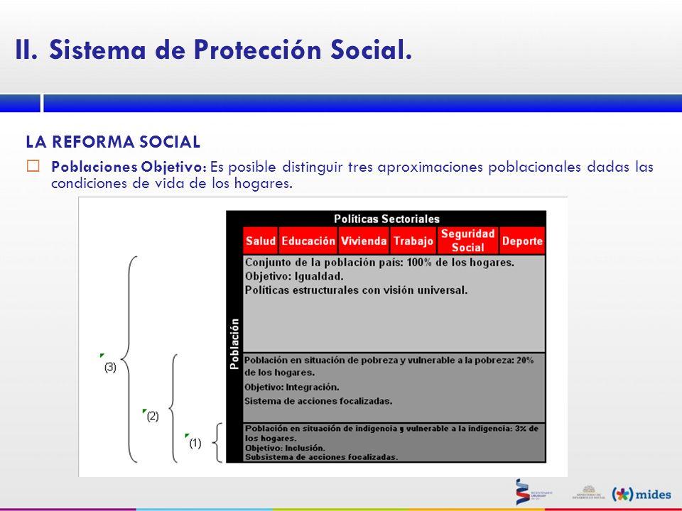 LA REFORMA SOCIAL Poblaciones Objetivo: Es posible distinguir tres aproximaciones poblacionales dadas las condiciones de vida de los hogares. II.Siste