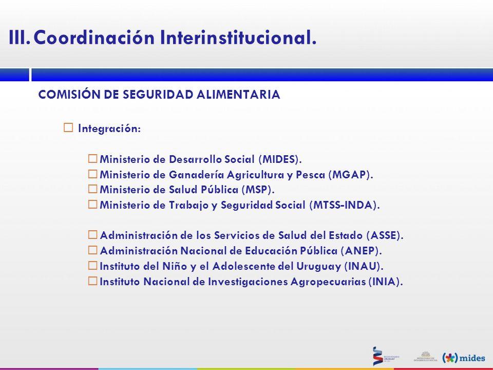 COMISIÓN DE SEGURIDAD ALIMENTARIA Integración: Ministerio de Desarrollo Social (MIDES). Ministerio de Ganadería Agricultura y Pesca (MGAP). Ministerio